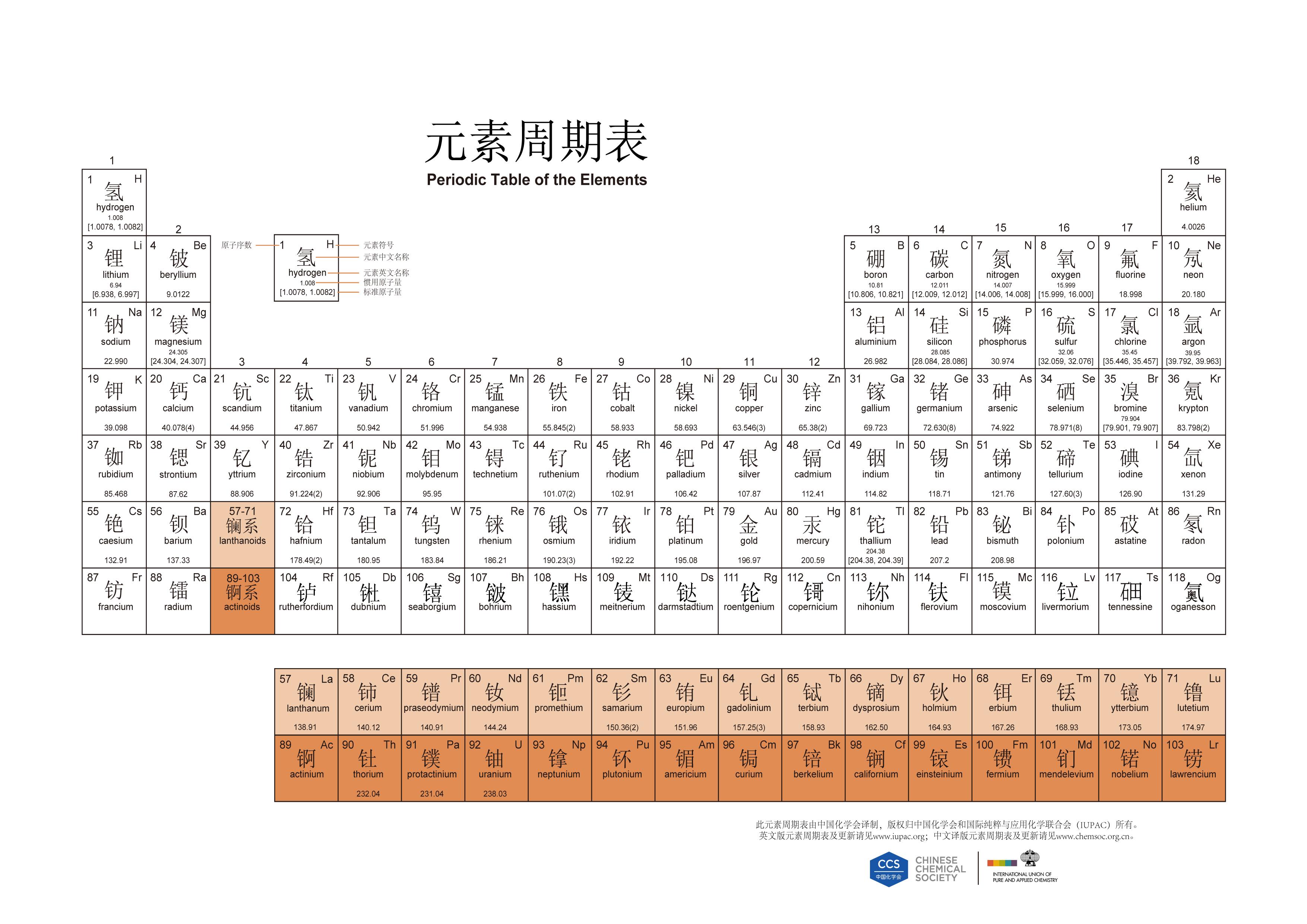 元素周期表1_画板 1.jpg